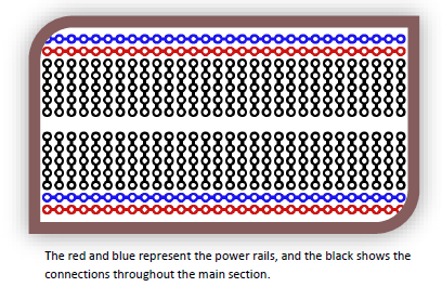 The red and blue represent the power rails, and the black shows the connections throughout the main section.